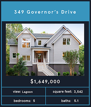 349 governors drive