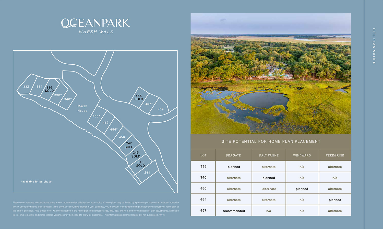 The current Marsh Walk site plan