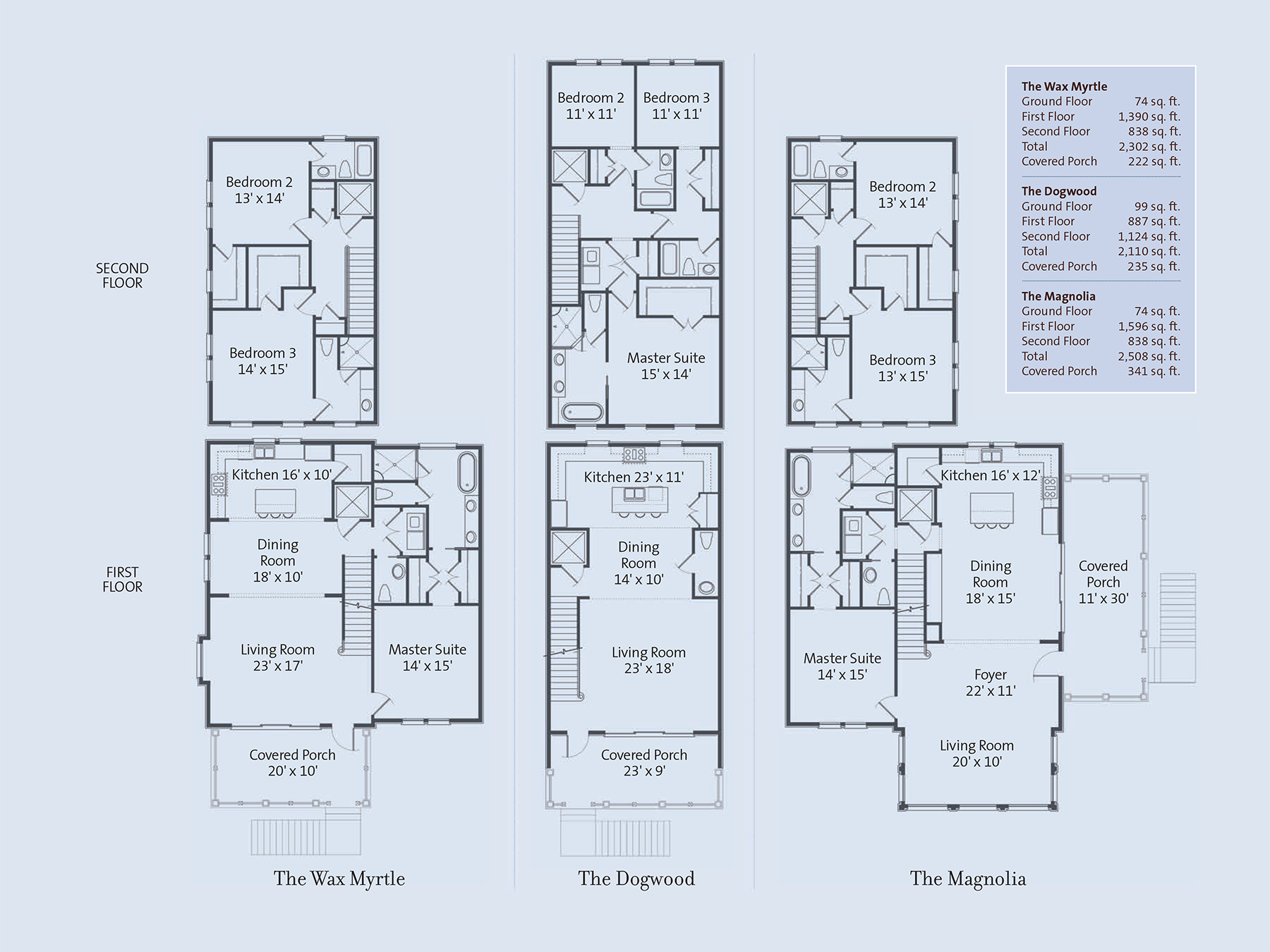 Riverview kiawah island real estate for Town home plans