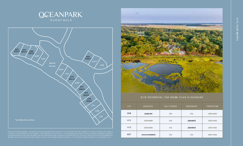 The current Marsh Walk site plan